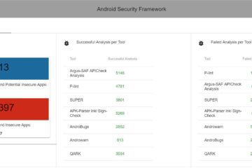 Android App Security Evaluation